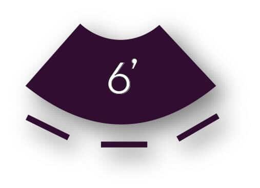 4-Serpentine-Table1