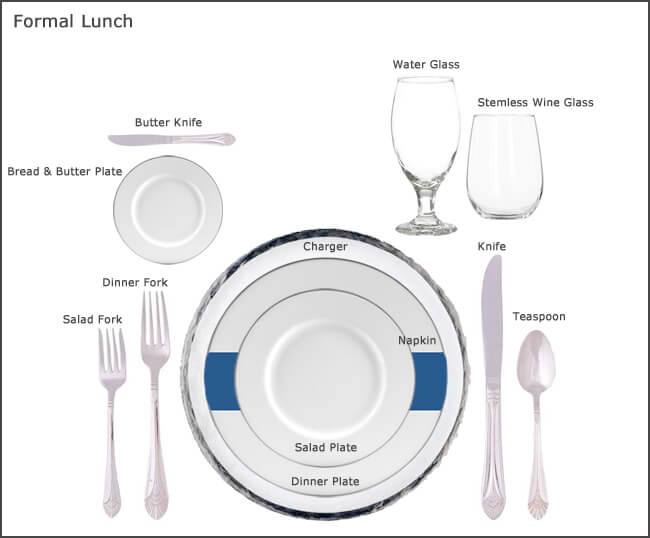 formal lunch table setting